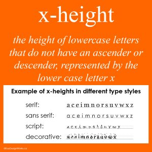 Example of x-heights in different type styles